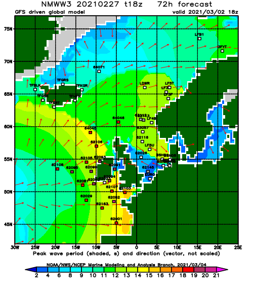 North Atlantic wave period and direction day 3
