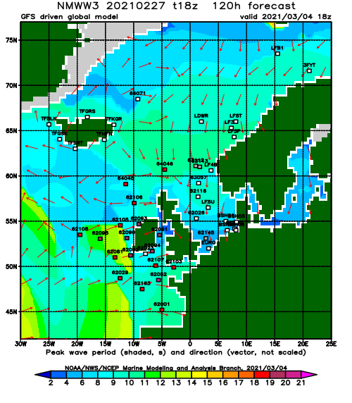 North Atlantic wave period and direction day 5