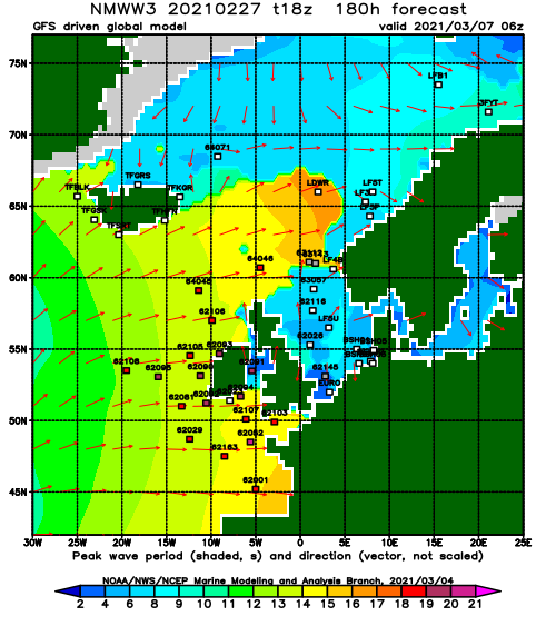 North Atlantic wave period and direction day 7.5