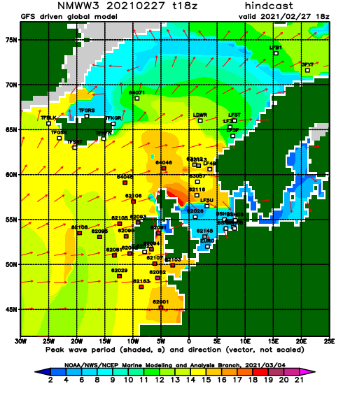 North Atlantic wave period and direction day 0